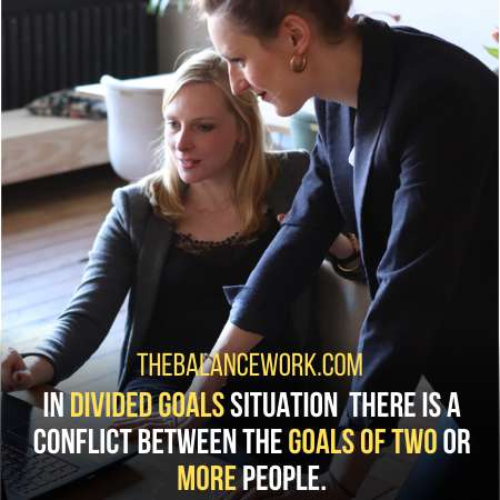 The divided goals