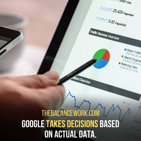 Google Decides Its Next Move Based On What Data Says